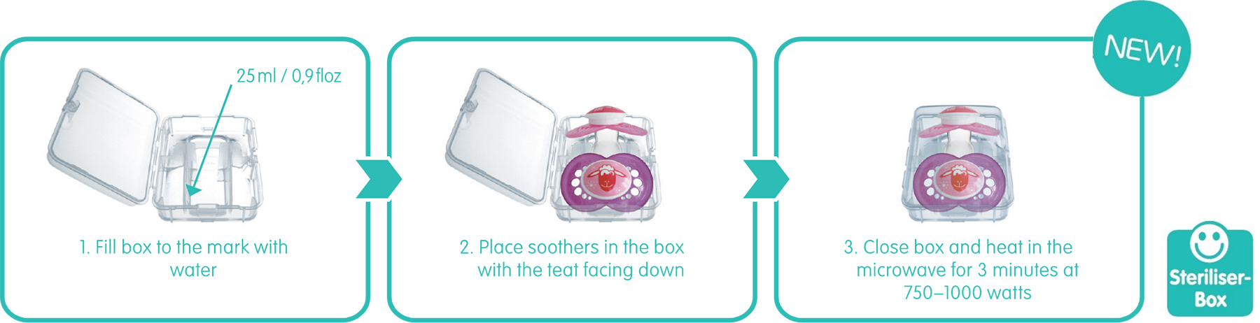 Pacifier Ease and Convenience IMG